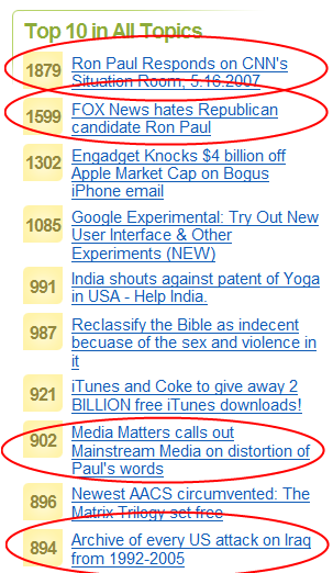 4 of top 10 Digg stories are Ron Paul spam