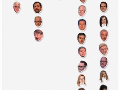 Slate Conservative Pundit Tracker